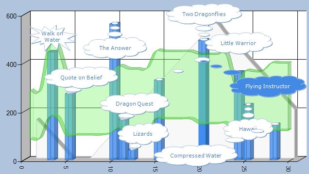 Windows 7 Liquid Dream III 3.3.7 full